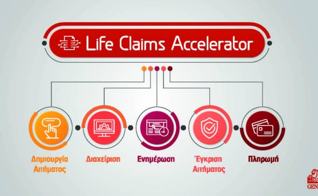 Life Claims Accelerator Ψηφιοποίηση Διαδικασιών για Ταχύτερη Εξυπηρέτηση από την Generali